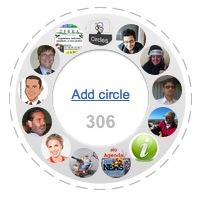 5000+ google plus follow